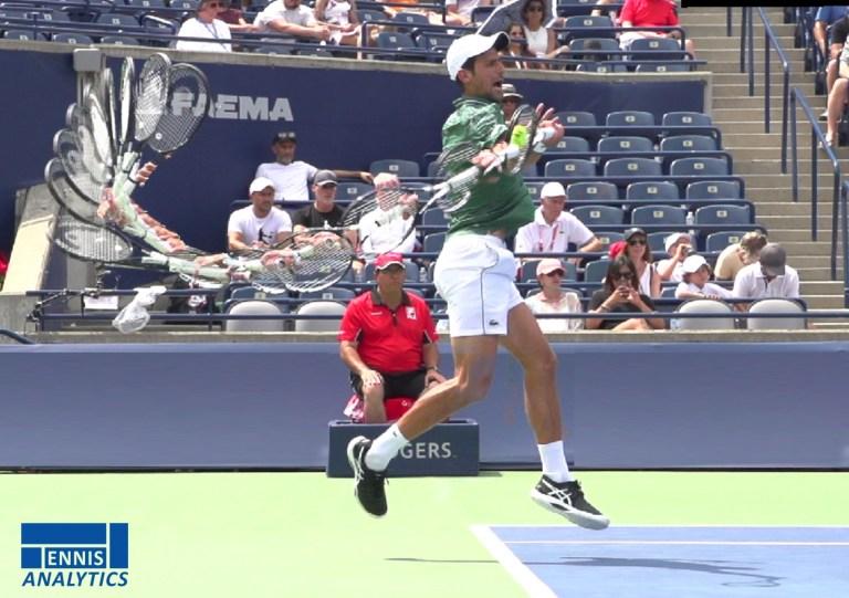 Novak Djokovic's forehand