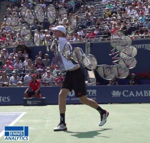 2018 Wimbledon Finalist Kevin Anderson's backhand