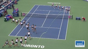 Bianca Andreescu recovers from a dropshot by Karolina Pliskova