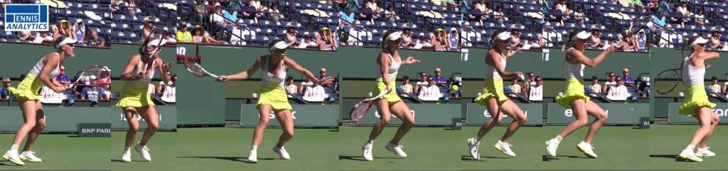 Caroline Wozniacki's forehand with key positions.