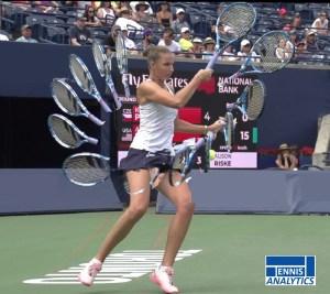Karolina Pliskova forehand groundstroke