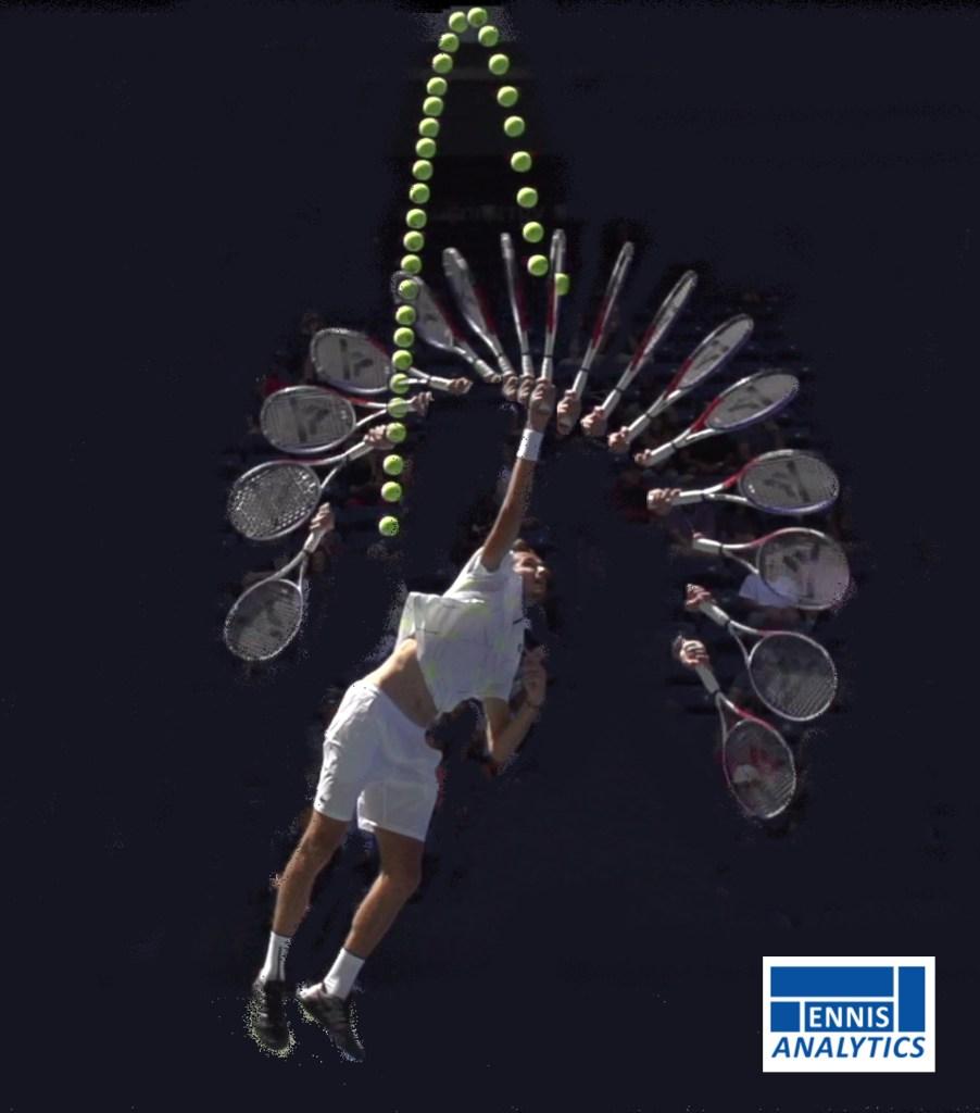 Daniil Medvedev's first serve