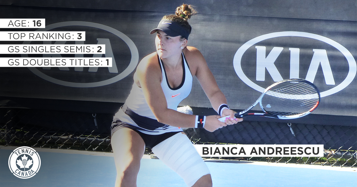 Andreescus Junior Progression Leads To Australian Open