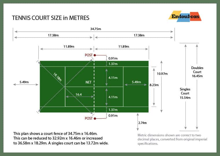 Dimensions for a tennis court in metres