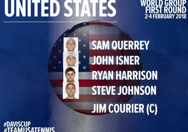 Querrey, Isner, Harrison and Johnson Named to US Davis Cup Team to Face Serbia in First Round