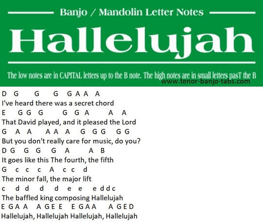 Hallelujah Piano Sheet Music Chords
