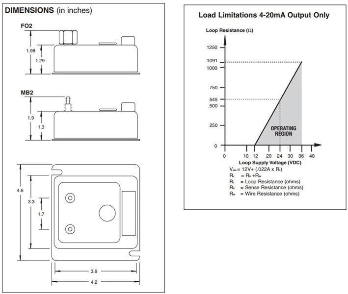 Ashcroft_XLdp_Differential_Pressure_Transmitter_dimensions?resize=665%2C563&ssl=1 ashcroft pressure transducer wiring diagram wiring diagram ashcroft g1 pressure transducer wiring diagram at bakdesigns.co