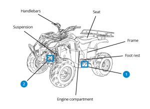 Quad Bike Wiring Diagram | Wiring Diagram Database