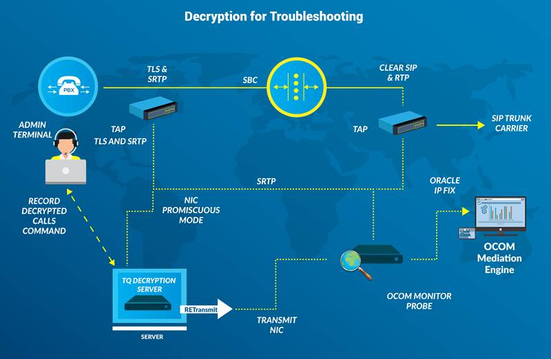 Real-Time Decryption – Teraquant Corporation