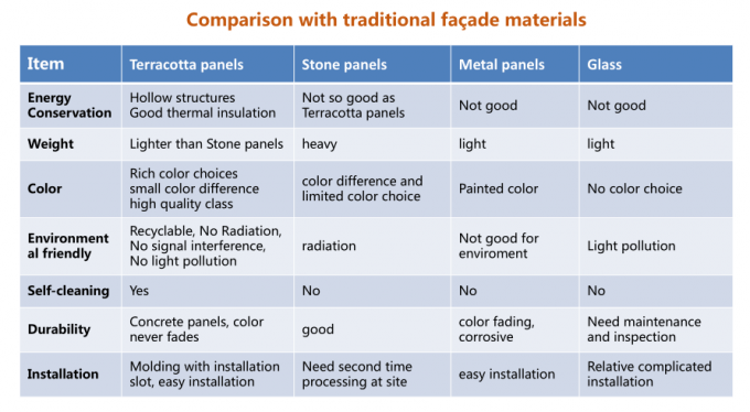 quality terracotta facade panels terracotta panels manufacturer