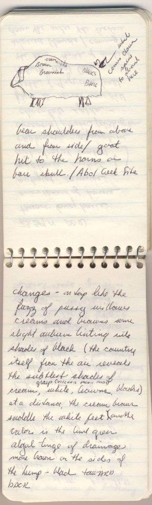 Barry Lopez journal