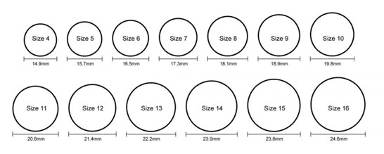 Silicone Rings size chart