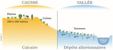 _Schema simplifie des terroirs du vignoble de Cahors