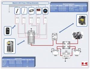 What gauge wire  Kawasaki Teryx Forum