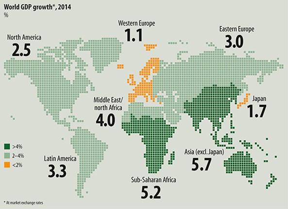 Fastest-Growing Economies in 2014. Eritrea