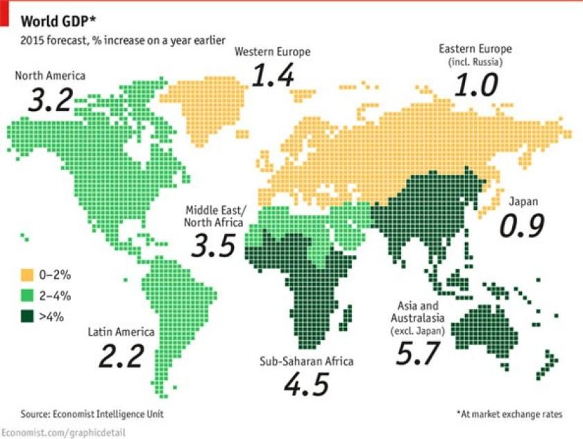 Eritrea economy growth forecast
