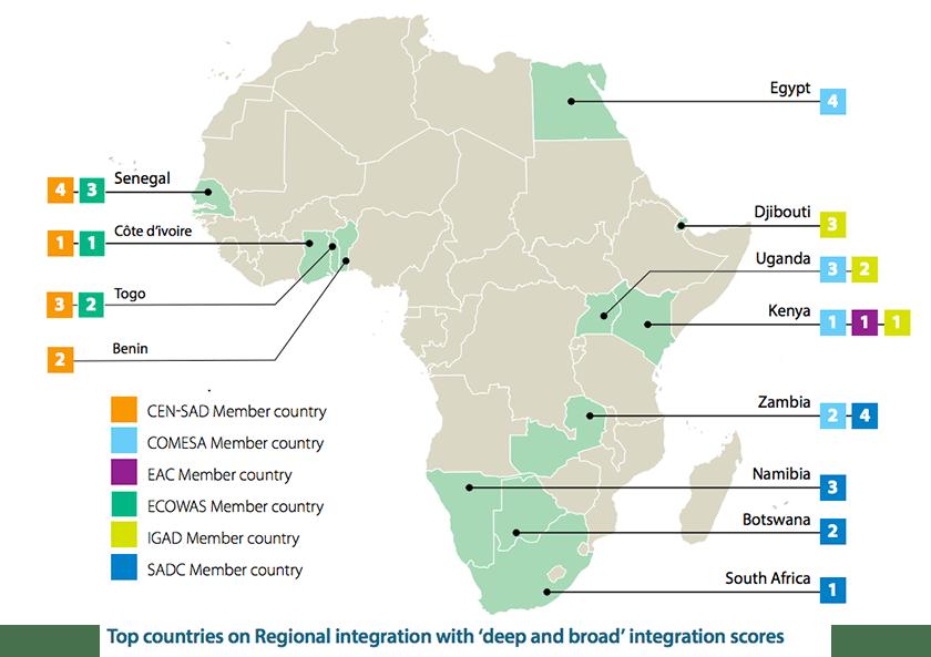 Africa Regional Integration index 2016