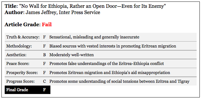 "Article Review: ""No Wall for Ethiopia, Rather an Open Door—Even for Its Enemy"""