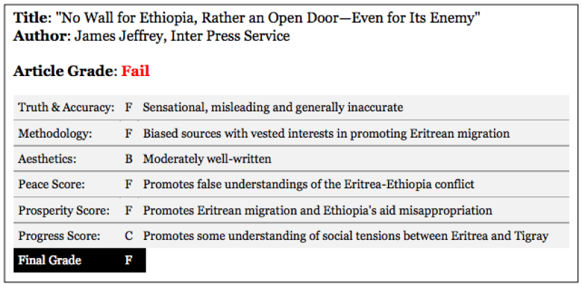 James Jeffrey's article Article review on Eritrean Migration
