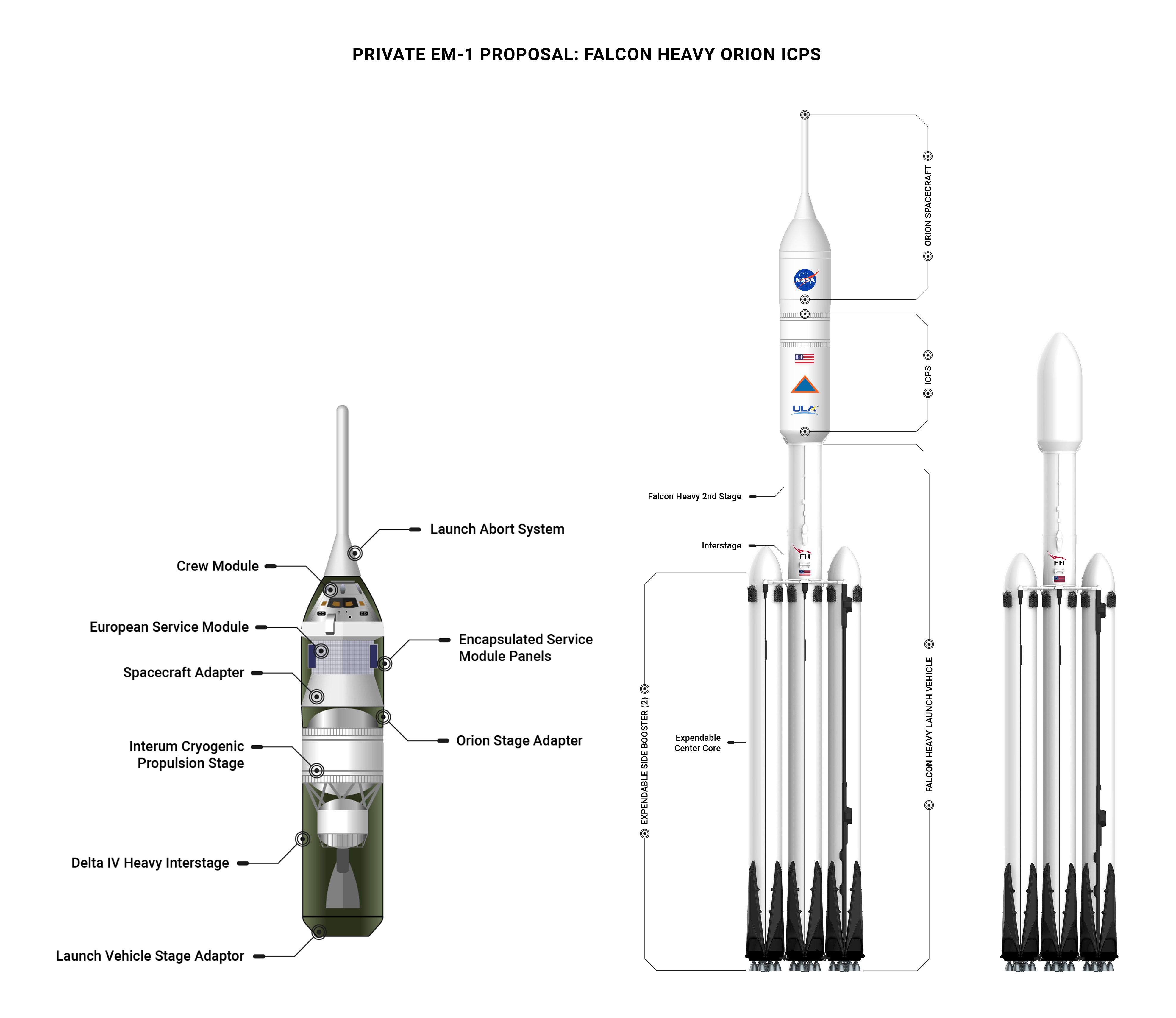 Falcon Heavy Orion Icps Reddit