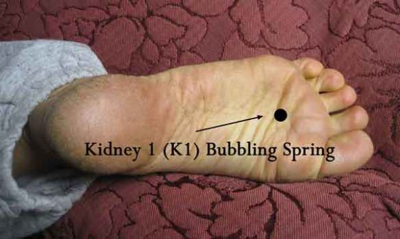 Kidney 1 point at sole of foot