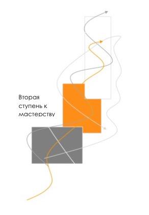 Концептуальное проектирование в системах организационного управления