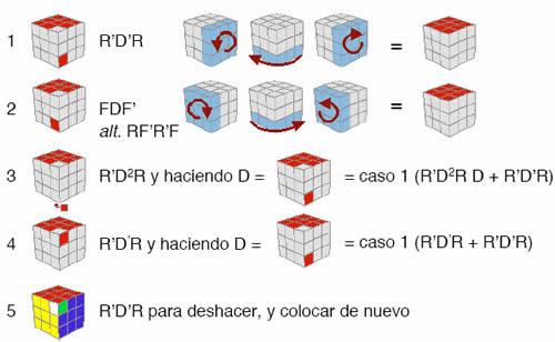 Solución cubo rubik