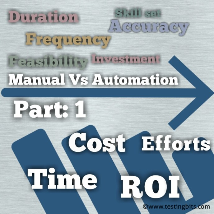 Automation Vs Manual Part: 1