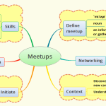 Meetups:  Meet, Share and Grow