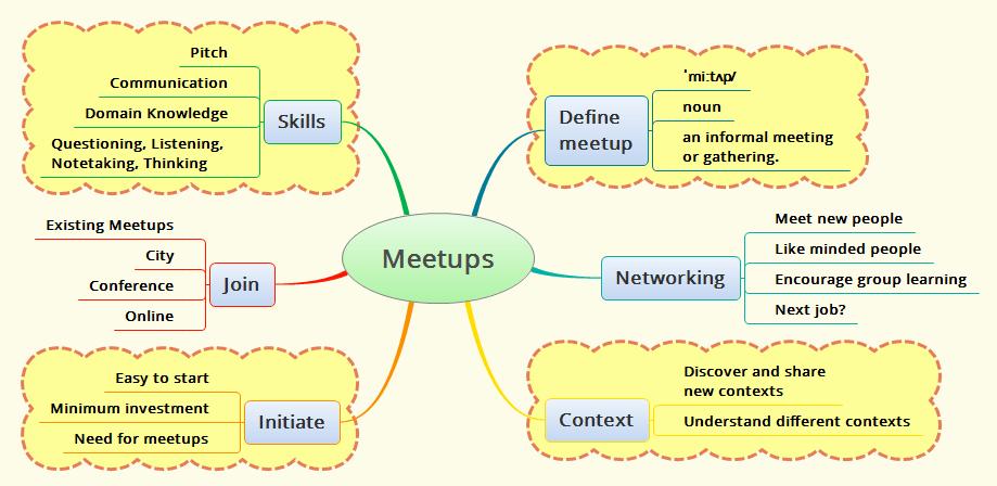 Meetups-Ajay-Balamurugadas