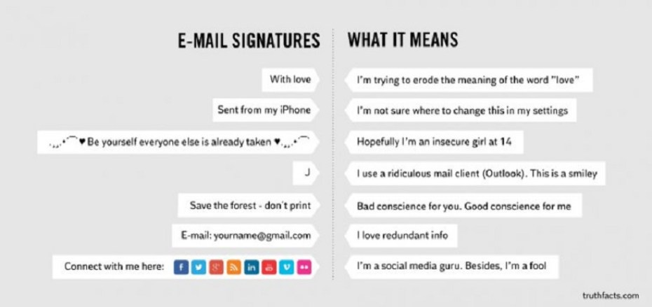 what-email-signature-means