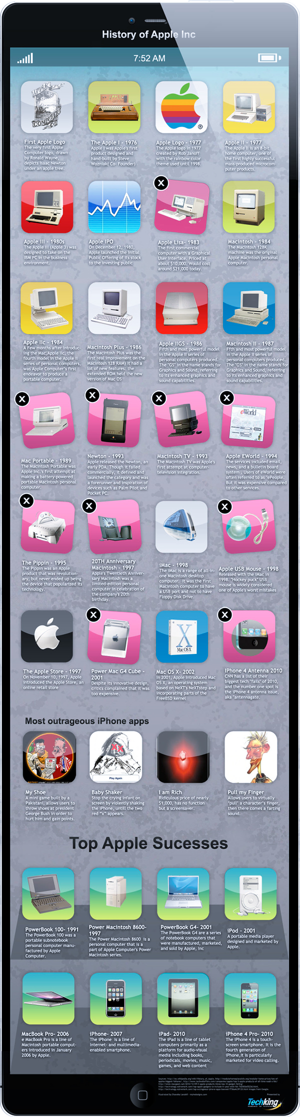 Infographic: History of Apple