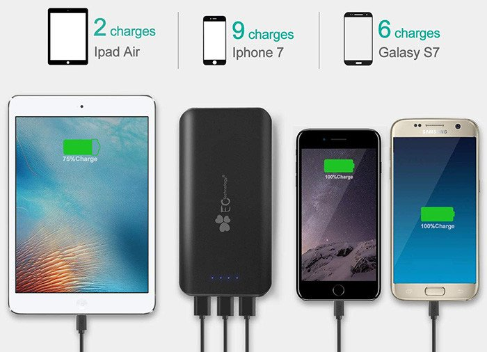 EC Technology Batterie Externe 22400mAh Power Bank Ultra Haute Capacité 3 ports USB