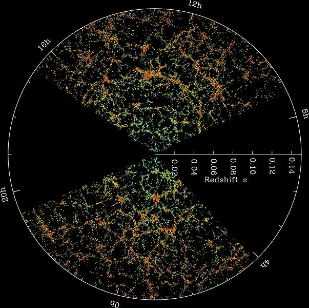 Map of the cosmos generated by the Sloan Digital Sky Survey team.