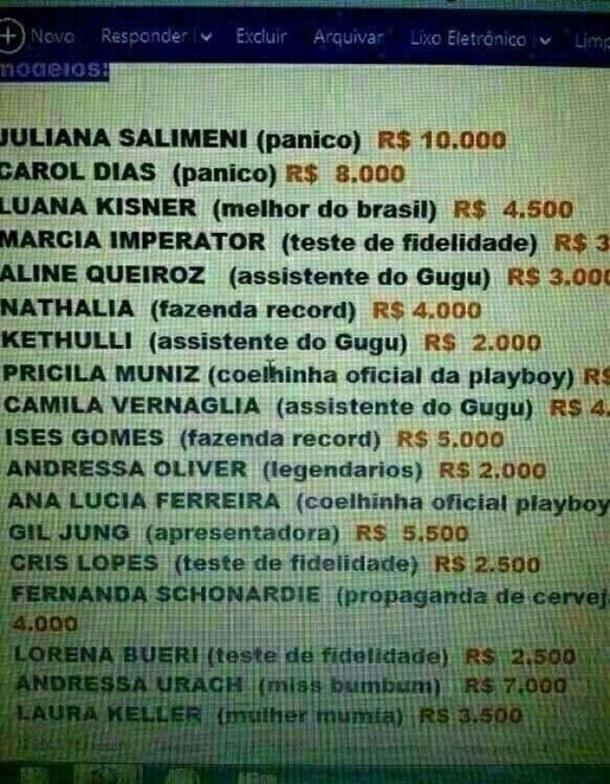 tabela_de_precos_famosas