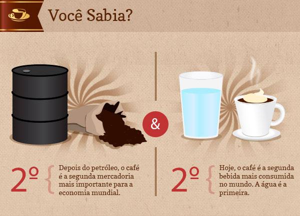 infografico-cafe_08