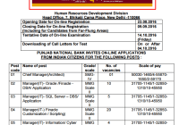 Punjab National Bank Recruitment 2016