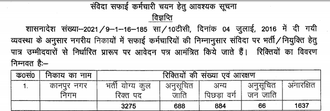 Kanpur Nagar Nigam Recruitment