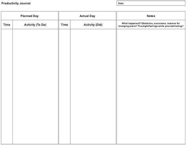Beat Procrastination Habits - Step 1: Assessment with Productivity Journal