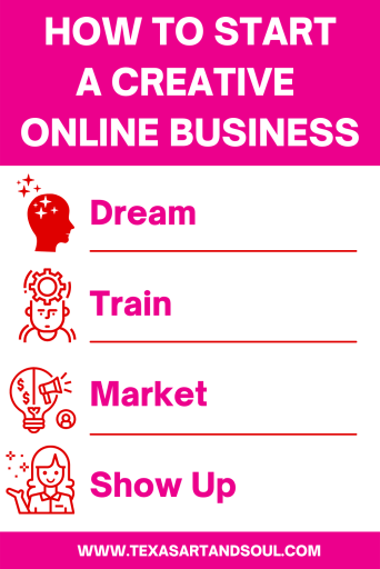 How to start a creative online business infographic pin for Pinterest