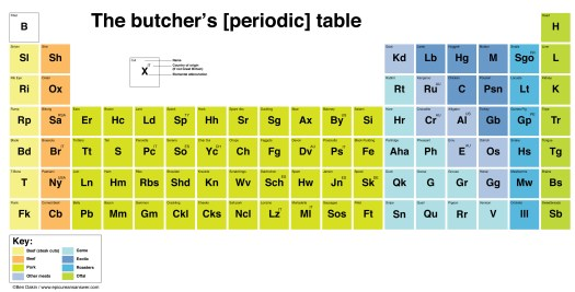 Country names in the periodic table periodic diagrams science periodic table with names and abbreviations choice image urtaz Images