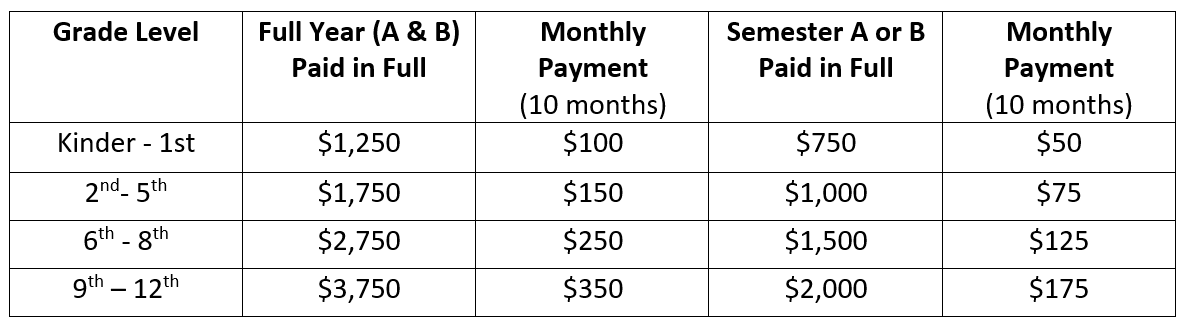 K12 tuition is affordable and includes monthly payments