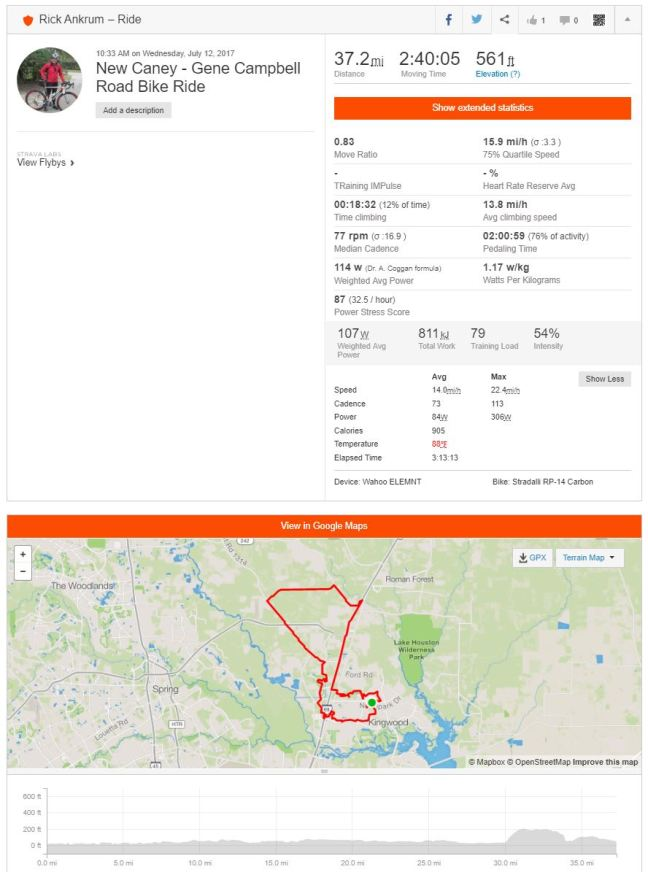 Strava Bike Ride Summary biking bicycling cycling