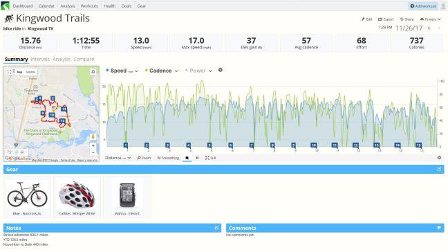 SportTracks Bike Ride Summary