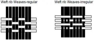 Weft rib weave