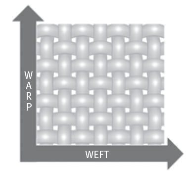 Schematic of warp and weft in woven fabric