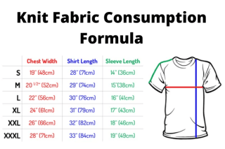 Knit Fabric Consumption Formula