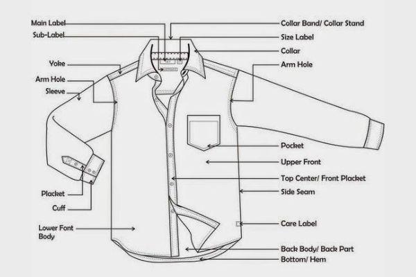 anatomy of Long Sleeve woven shirts