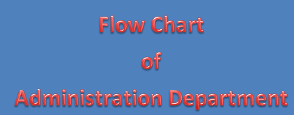Flow Chart of Administration Department in Garments Industry