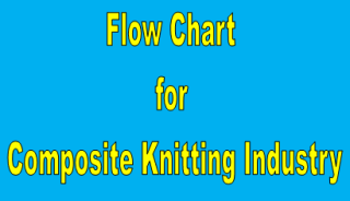 Composite Knitting Industry